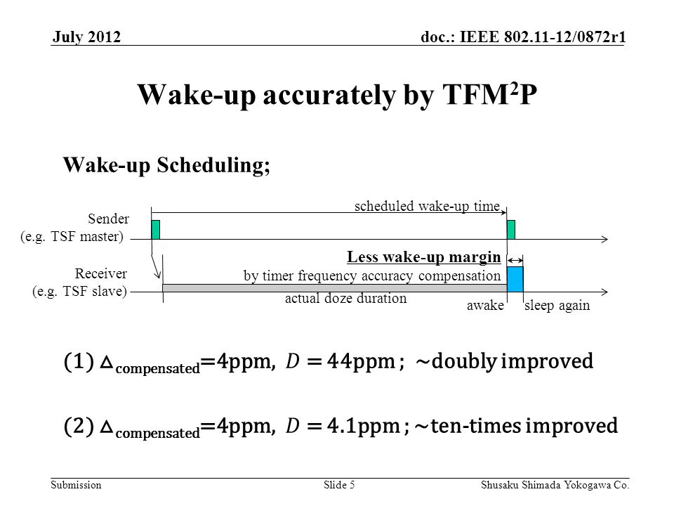 Submission doc.: IEEE 802.11-12/0872r1July 2012 Shusaku Shimada Yokogawa Co.Slide 5 Wake-up accurately by TFM 2 P scheduled wake-up time Less wake-up margin by timer frequency accuracy compensation awakesleep again actual doze duration Sender (e.g.