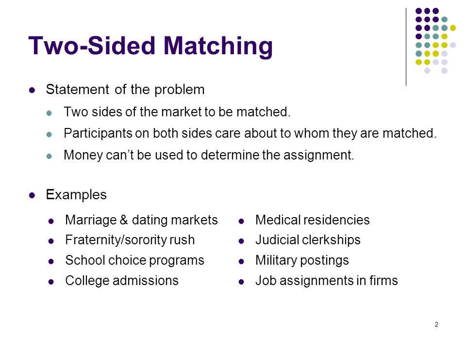 Two-Sided Matching Statement of the problem Two sides of the market to be matched.