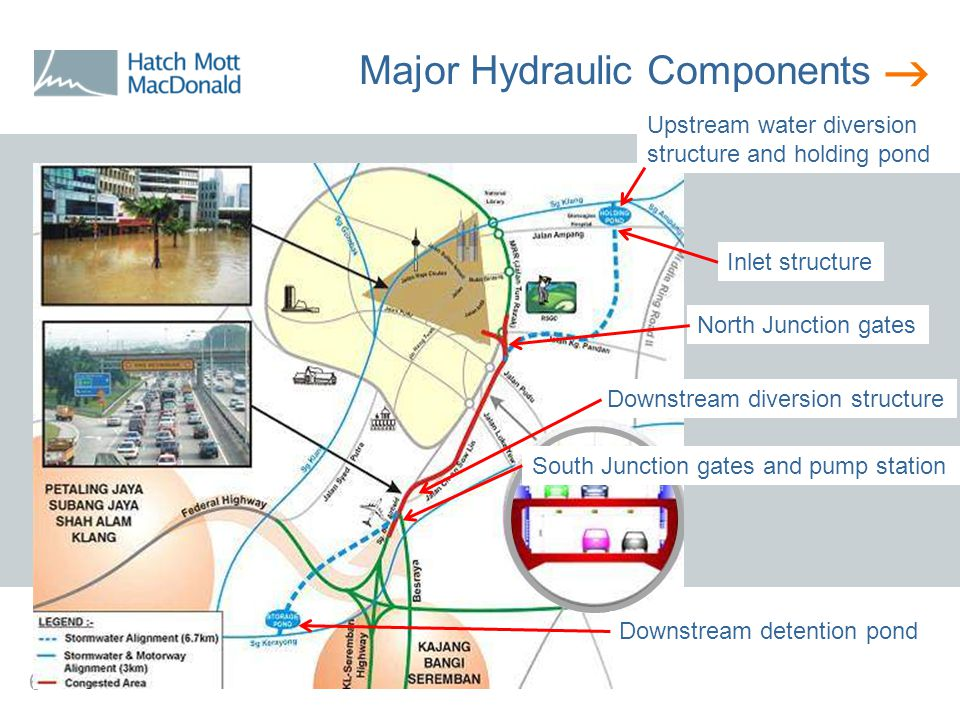  7 Physical Hydraulic Features  Storage, surge shafts, and pumping