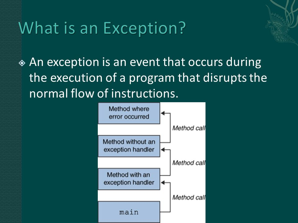  The try block identifies a block of code in which an exception can occur.