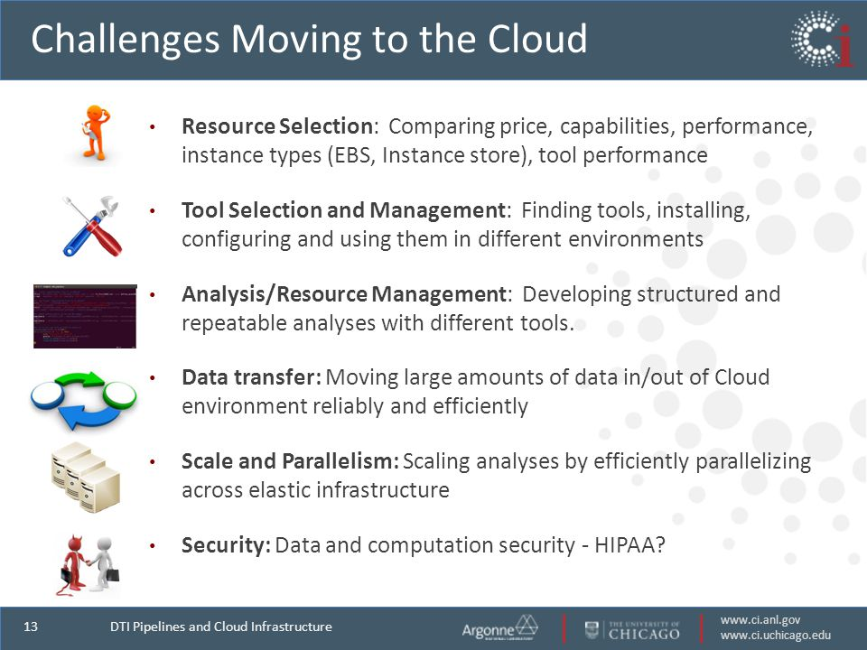 www.ci.anl.gov www.ci.uchicago.edu 13 Challenges Moving to the Cloud Resource Selection: Comparing price, capabilities, performance, instance types (EBS, Instance store), tool performance Tool Selection and Management: Finding tools, installing, configuring and using them in different environments Analysis/Resource Management: Developing structured and repeatable analyses with different tools.