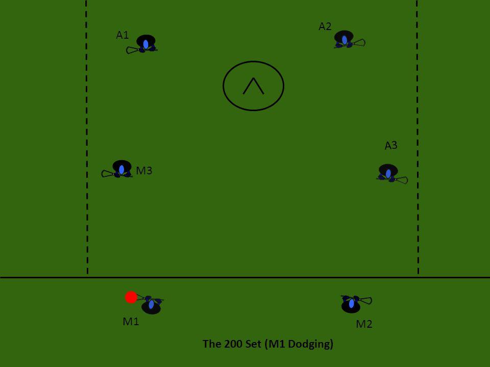 The 200 Set (M1 Dodging) A1 A2 A3 M3 M2 M1