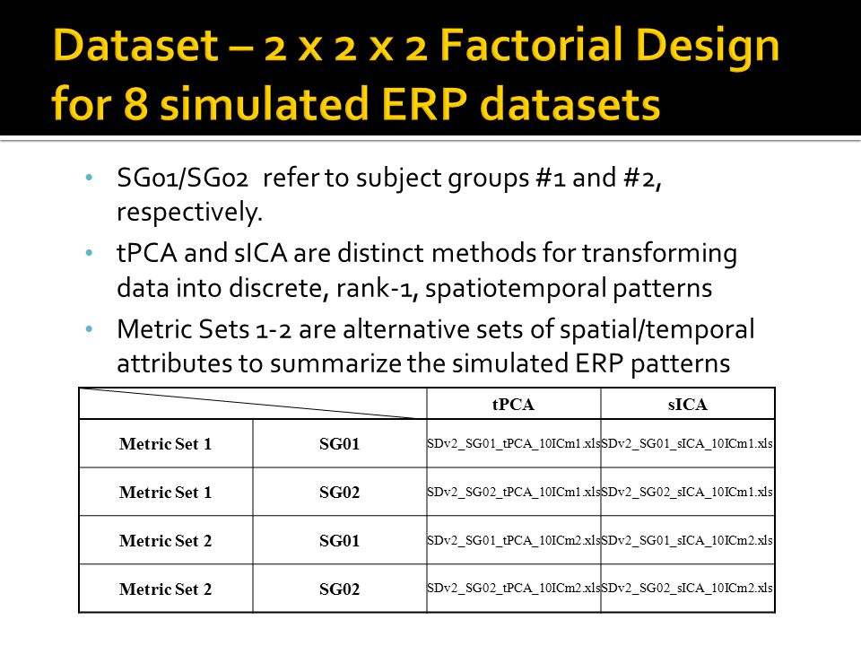 tPCAsICA Metric Set 1SG01 SDv2_SG01_tPCA_10ICm1.xlsSDv2_SG01_sICA_10ICm1.xls Metric Set 1SG02 SDv2_SG02_tPCA_10ICm1.xlsSDv2_SG02_sICA_10ICm1.xls Metric Set 2SG01 SDv2_SG01_tPCA_10ICm2.xlsSDv2_SG01_sICA_10ICm2.xls Metric Set 2SG02 SDv2_SG02_tPCA_10ICm2.xlsSDv2_SG02_sICA_10ICm2.xls SG01/SG02 refer to subject groups #1 and #2, respectively.