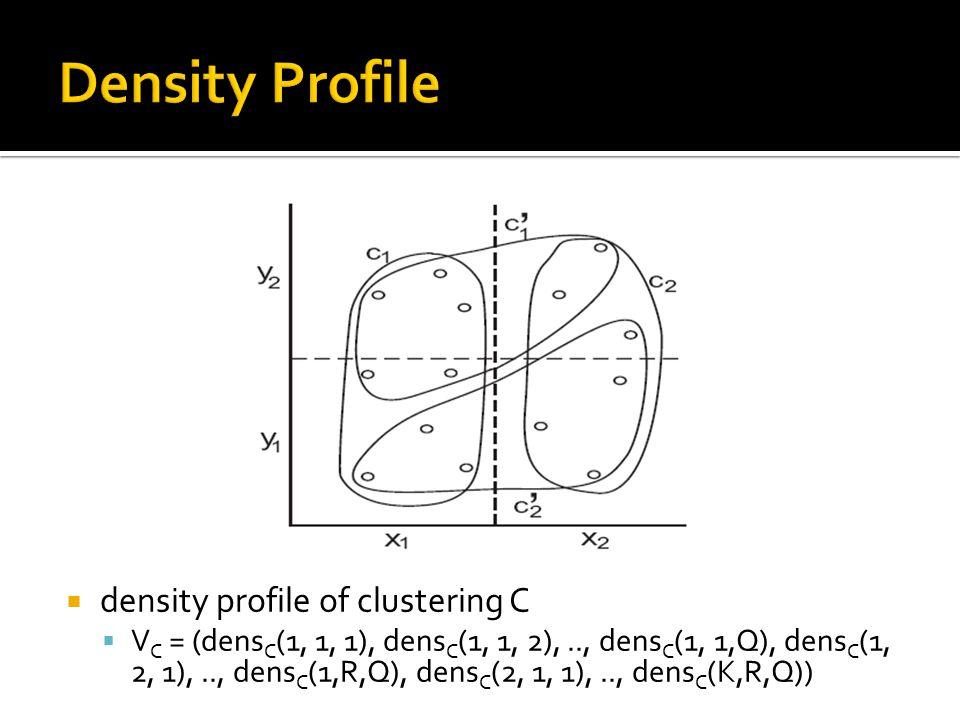  density profile of clustering C  V C = (dens C (1, 1, 1), dens C (1, 1, 2),.., dens C (1, 1,Q), dens C (1, 2, 1),.., dens C (1,R,Q), dens C (2, 1, 1),.., dens C (K,R,Q))