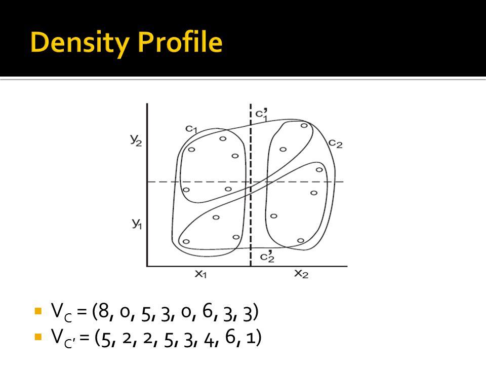  V C = (8, 0, 5, 3, 0, 6, 3, 3)  V C ′ = (5, 2, 2, 5, 3, 4, 6, 1)