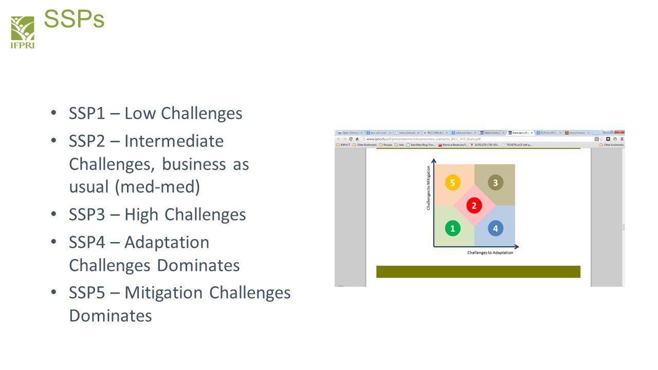 SSP1 – Low Challenges SSP2 – Intermediate Challenges, business as usual (med-med) SSP3 – High Challenges SSP4 – Adaptation Challenges Dominates SSP5 – Mitigation Challenges Dominates SSPs