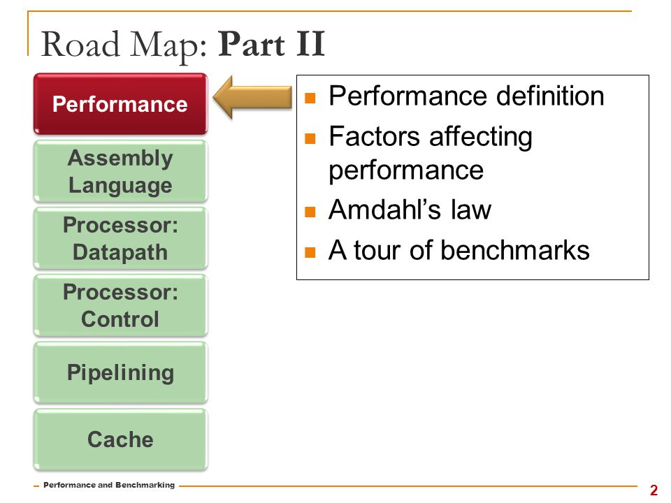 Road Map: Part II Performance Assembly Language Processor: Datapath Processor: Datapath Processor: Control Processor: Control Pipelining Cache Performance definition Factors affecting performance Amdahl's law A tour of benchmarks Performance and Benchmarking 2
