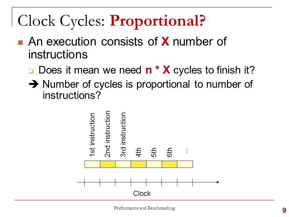 Clock Cycles: Inst Type Dependent Different instructions take different amount of time to finish: Clock For example:  Multiply instruction may take longer than an Add instruction.