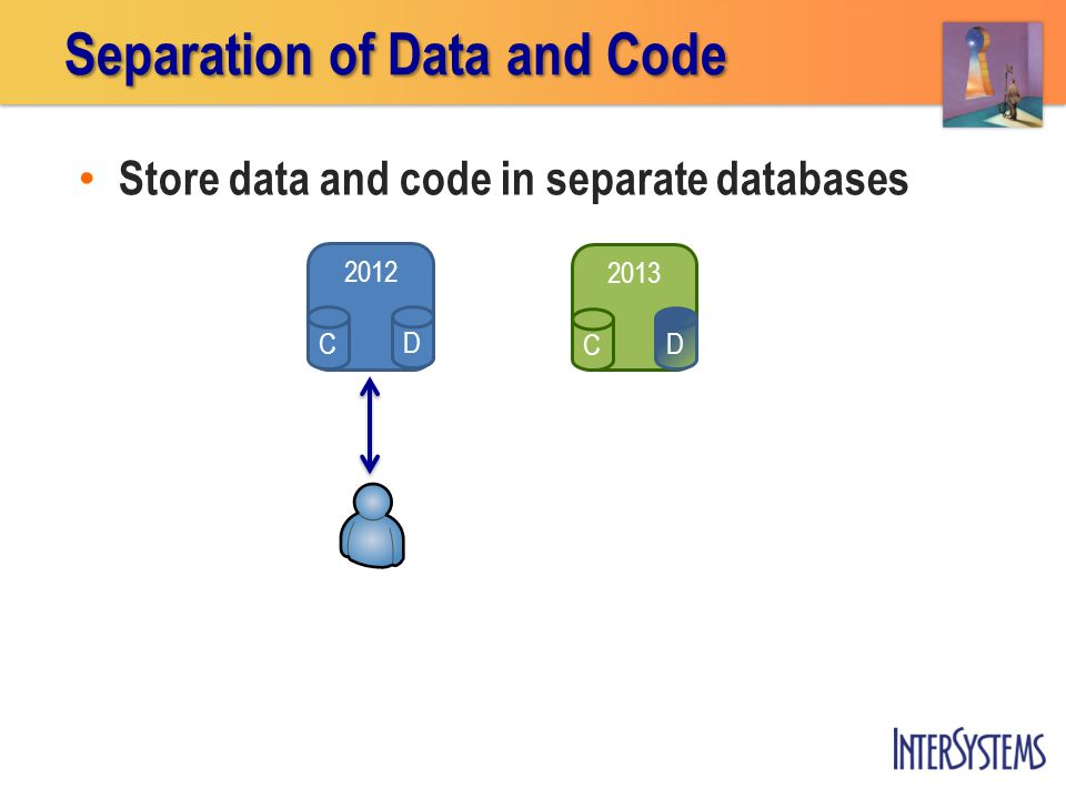 2013 Store data and code in separate databases Separation of Data and Code 2012 D C C D