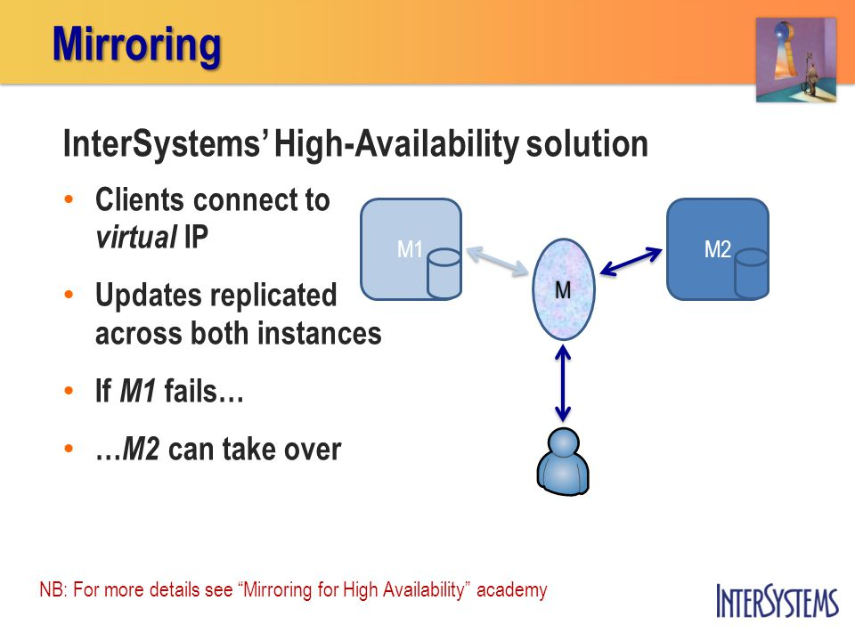 M1M2 InterSystems' High-Availability solutionMirroringM Clients connect to virtual IP Updates replicated across both instances If M1 fails… … M2 can take over NB: For more details see Mirroring for High Availability academy