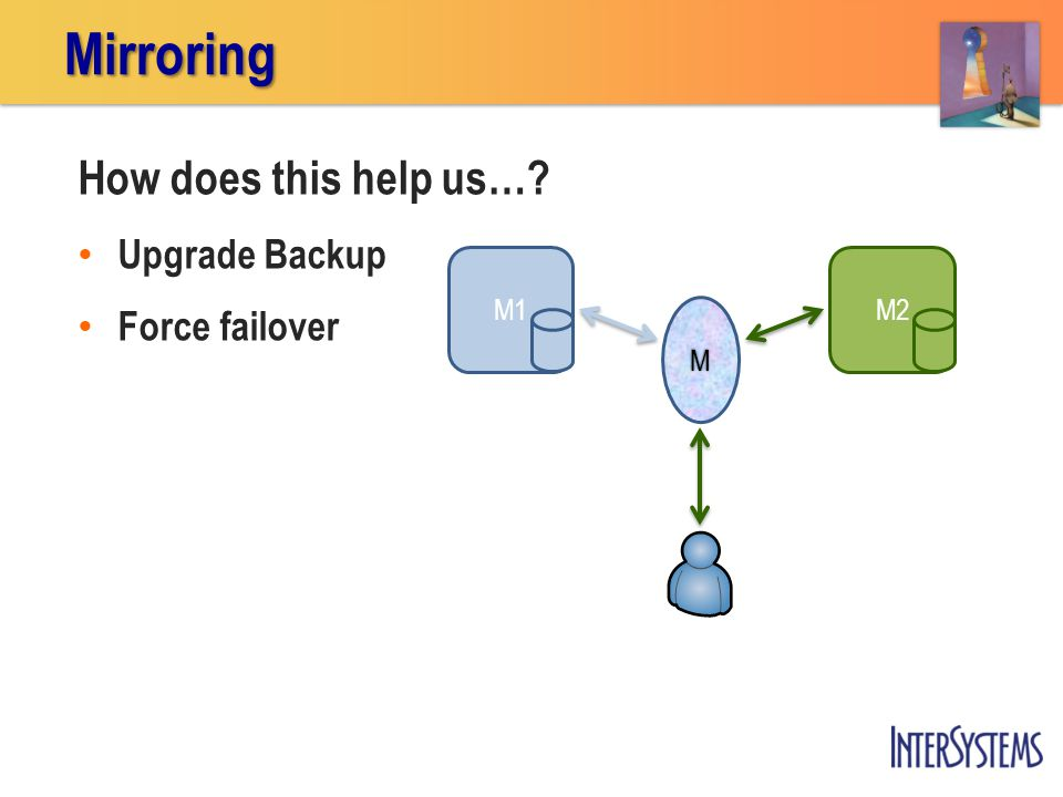 M2 How does this help us… Upgrade Backup Force failover M1MirroringM