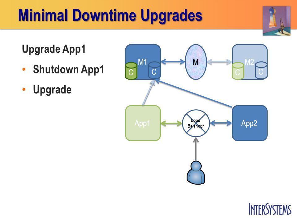 App1 M1 C M2 C Upgrade App1 Shutdown App1 Upgrade Minimal Downtime Upgrades M App2 Load Balancer CC