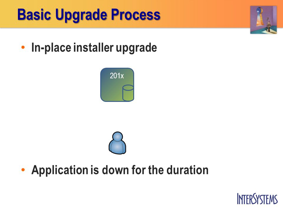 201x In-place installer upgrade Basic Upgrade Process Application is down for the duration