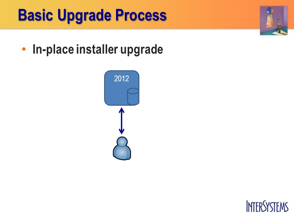 2012 In-place installer upgrade Basic Upgrade Process