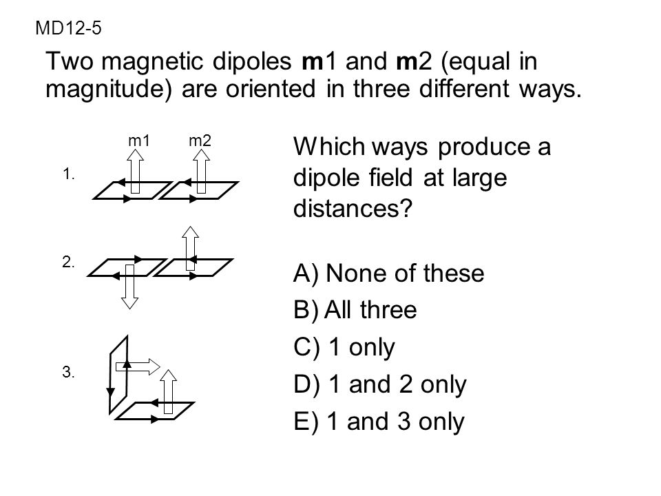 Two magnetic dipoles m1 and m2 (equal in magnitude) are oriented in three different ways.