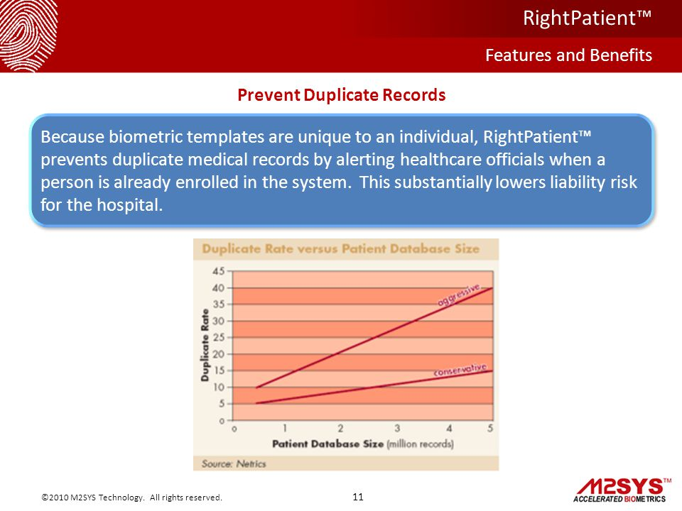 Features and Benefits RightPatient™ 11 ©2010 M2SYS Technology.