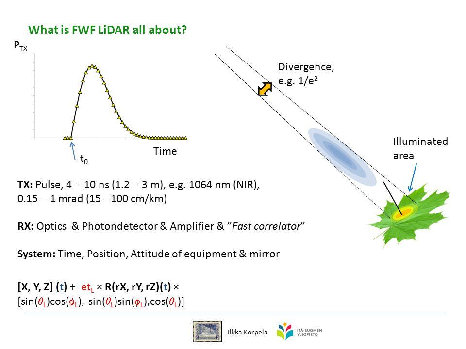 Ilkka Korpela t0t0 P TX Time TX: Pulse, 4  10 ns (1.2  3 m), e.g. 1064 nm (NIR), 0.15  1 mrad (15  100 cm/km) RX: Optics & Photondetector & Amplif
