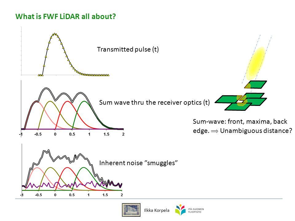 "Ilkka Korpela Transmitted pulse (t) Sum wave thru the receiver optics (t) Inherent noise ""smuggles"" Sum-wave: front, maxima, back edge.  Unambiguous"