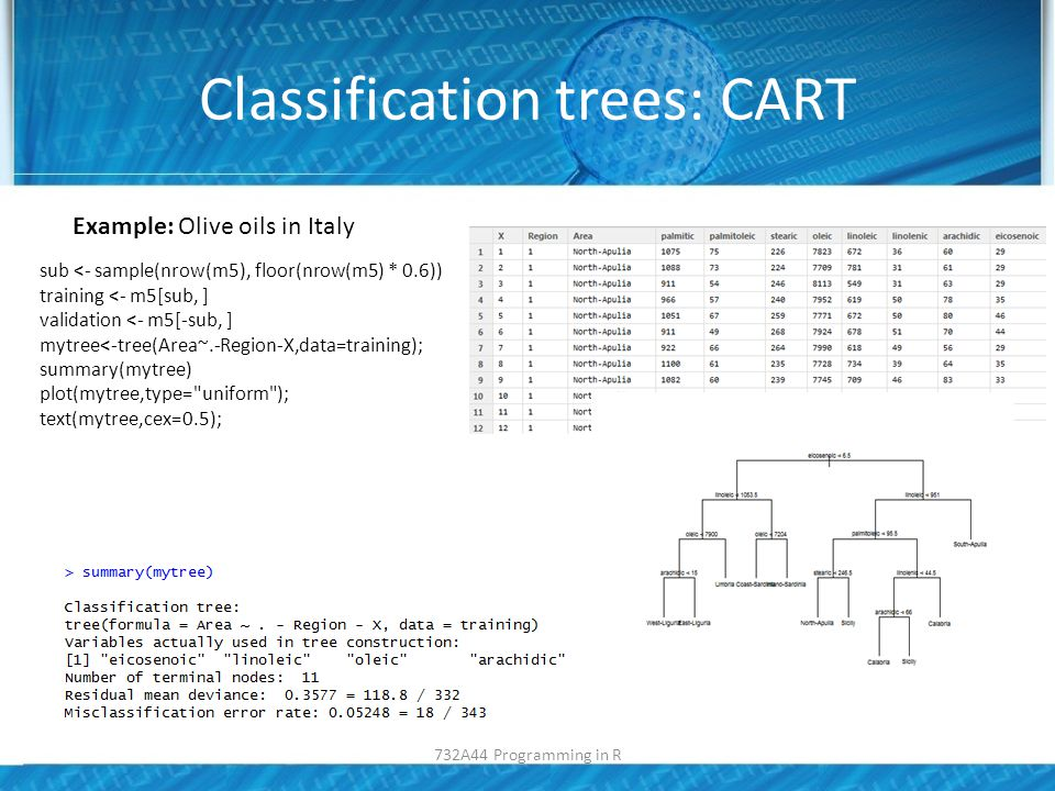 Classification trees: CART sub <- sample(nrow(m5), floor(nrow(m5) * 0.6)) training <- m5[sub, ] validation <- m5[-sub, ] mytree<-tree(Area~.-Region-X,data=training); summary(mytree) plot(mytree,type= uniform ); text(mytree,cex=0.5); Example: Olive oils in Italy 732A44 Programming in R
