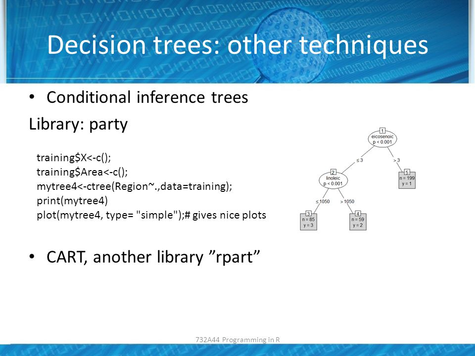 Decision trees: other techniques Conditional inference trees Library: party CART, another library rpart training$X<-c(); training$Area<-c(); mytree4<-ctree(Region~.,data=training); print(mytree4) plot(mytree4, type= simple );# gives nice plots 732A44 Programming in R