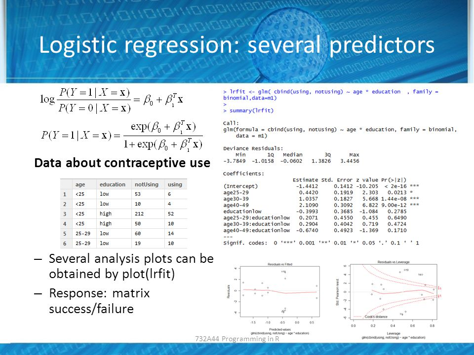 Logistic regression Further comments Nominal logistic regressions (library mlogit, function mlogit) Stepwise model selection: step() function.