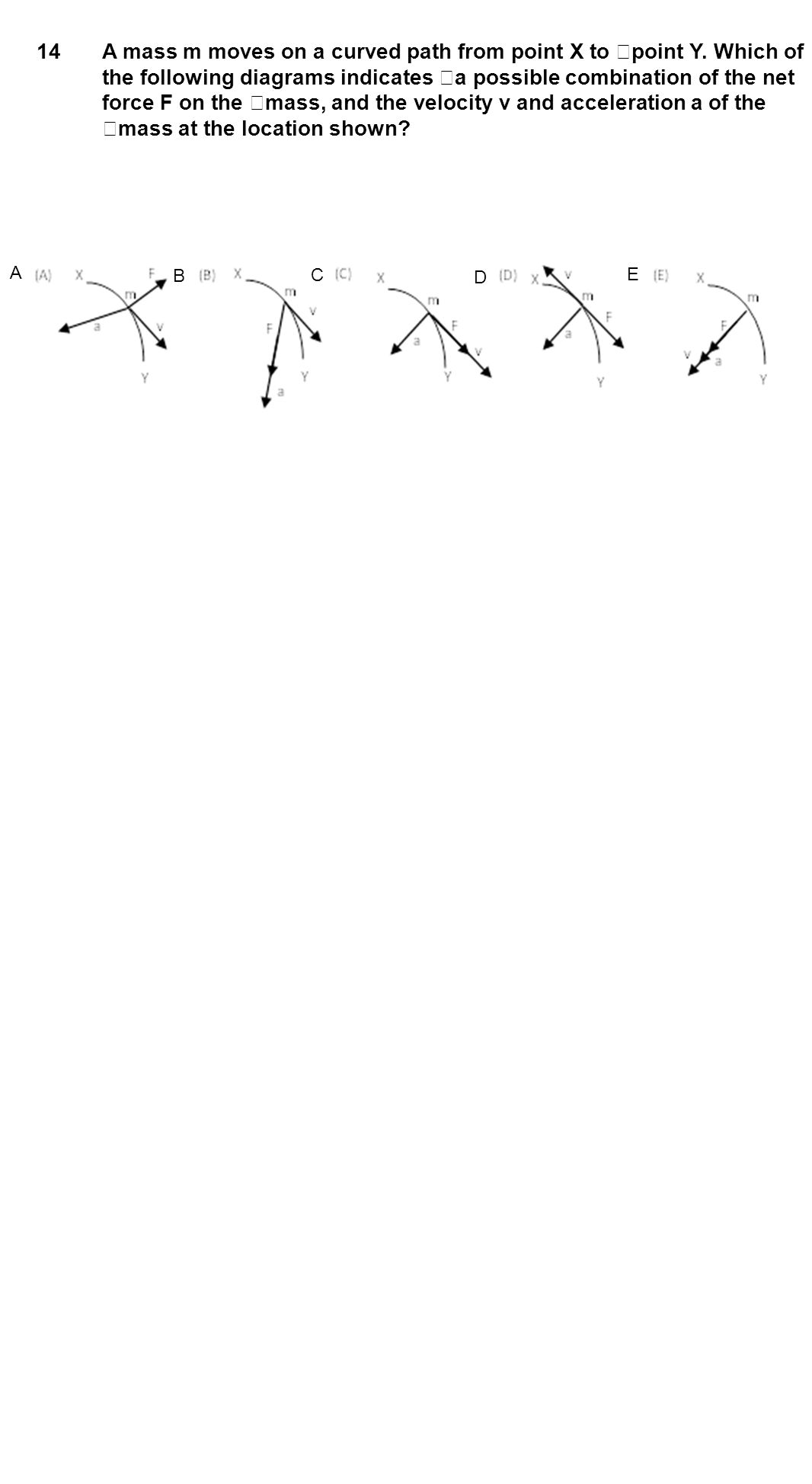 14 A mass m moves on a curved path from point X to point Y. Which of the following diagrams indicates a possible combination of the net force F on the