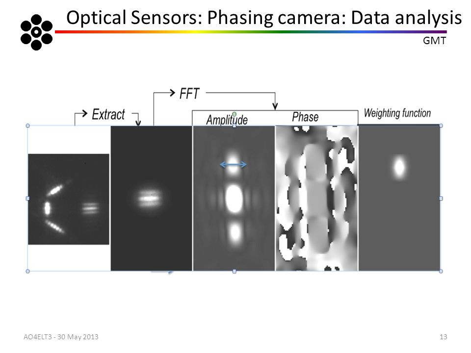 GMT 13 Optical Sensors: Phasing camera: Data analysis AO4ELT3 - 30 May 2013