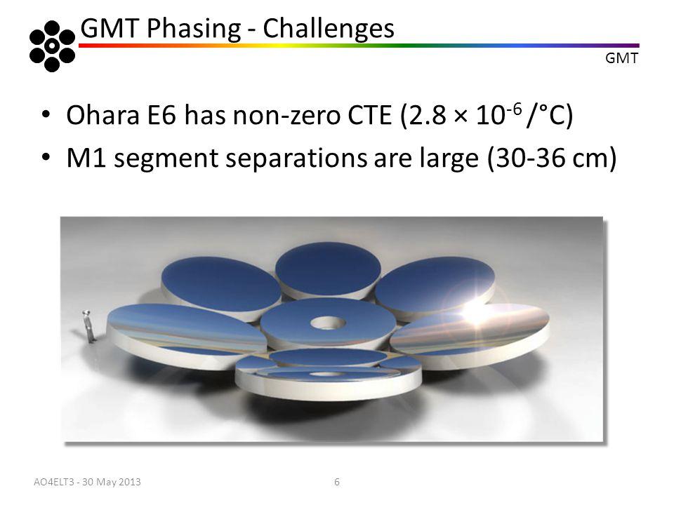 GMT Dual segmentation leads to potential for field-dependent segment piston: – Sensitivity: 1 μrad M2 segment tilt compensated by M1 segment tilt leads to 10 nm of segment piston 1' off-axis.