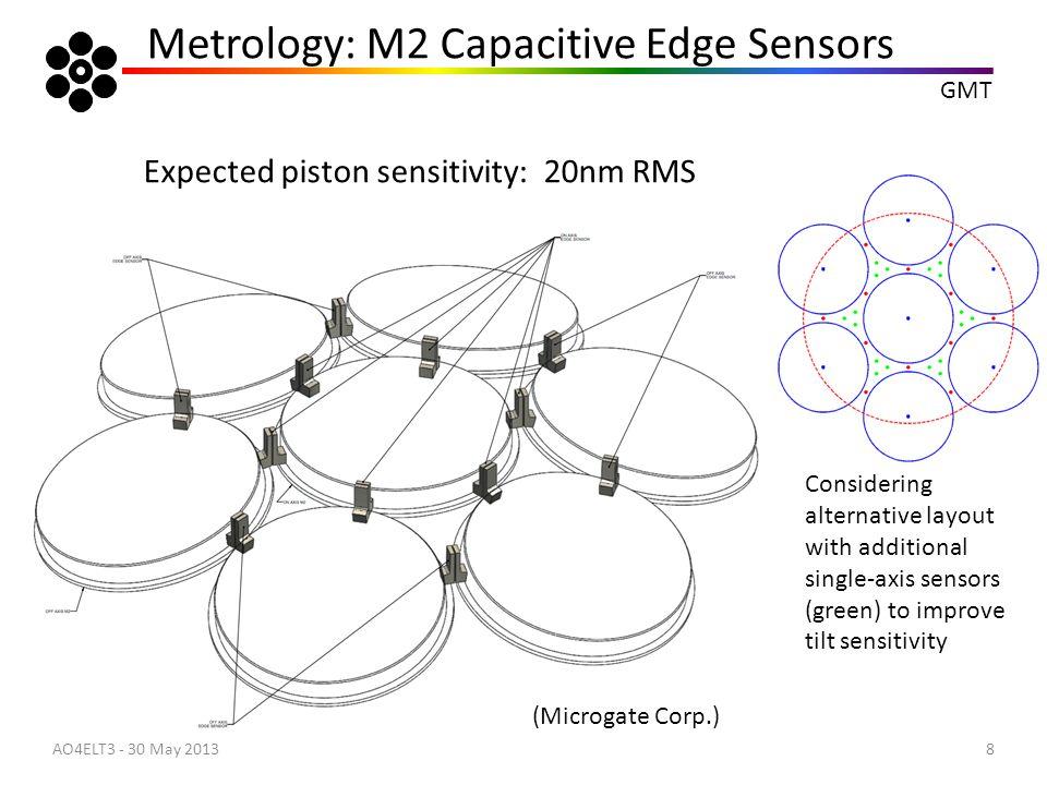 GMT 9 Metrology: M1 distance interferometers Renishaw distance- measuring interferometers Expected short-term piston sensitivity: 13nm RMS AO4ELT3 - 30 May 2013