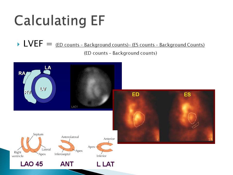  LVEF = (ED counts – Background counts)- (ES counts – Background Counts) (ED counts – Background counts)
