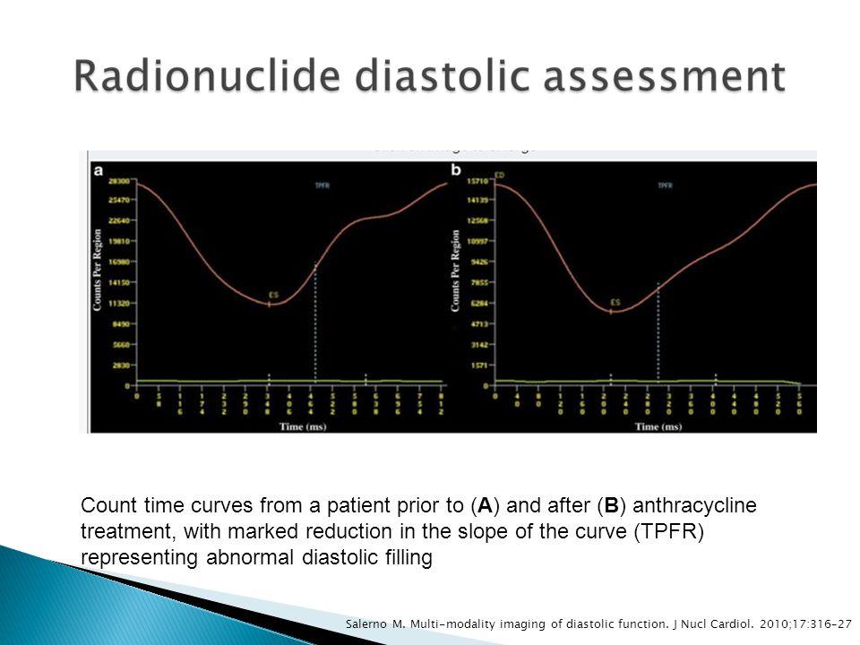 Salerno M. Multi-modality imaging of diastolic function.