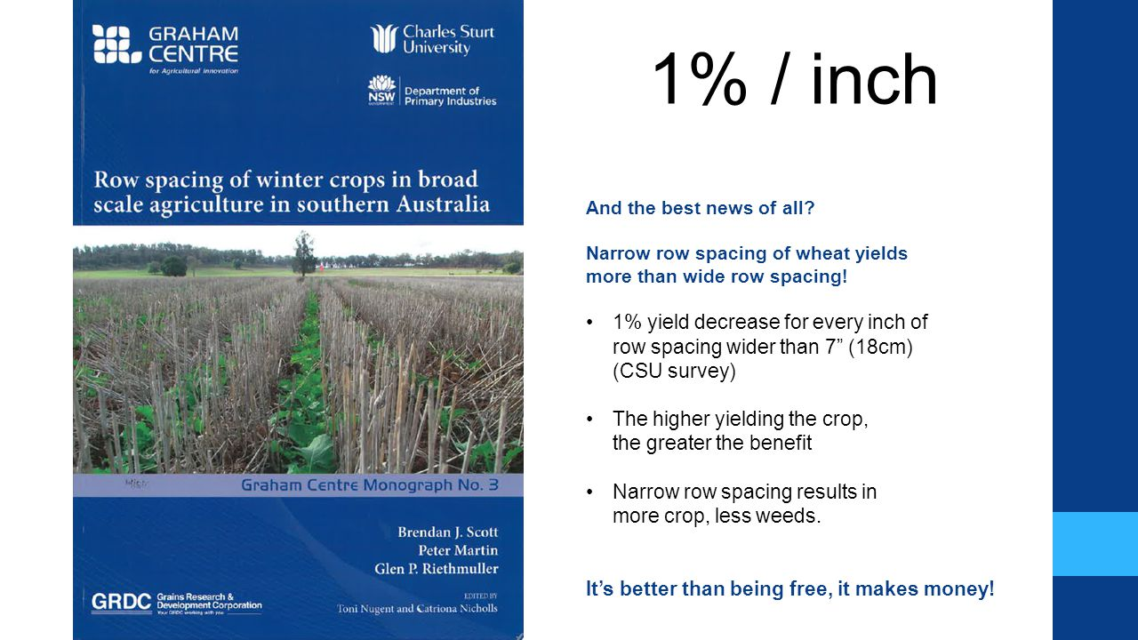 1% / inch And the best news of all? Narrow row spacing of wheat yields more than wide row spacing! 1% yield decrease for every inch of row spacing wid