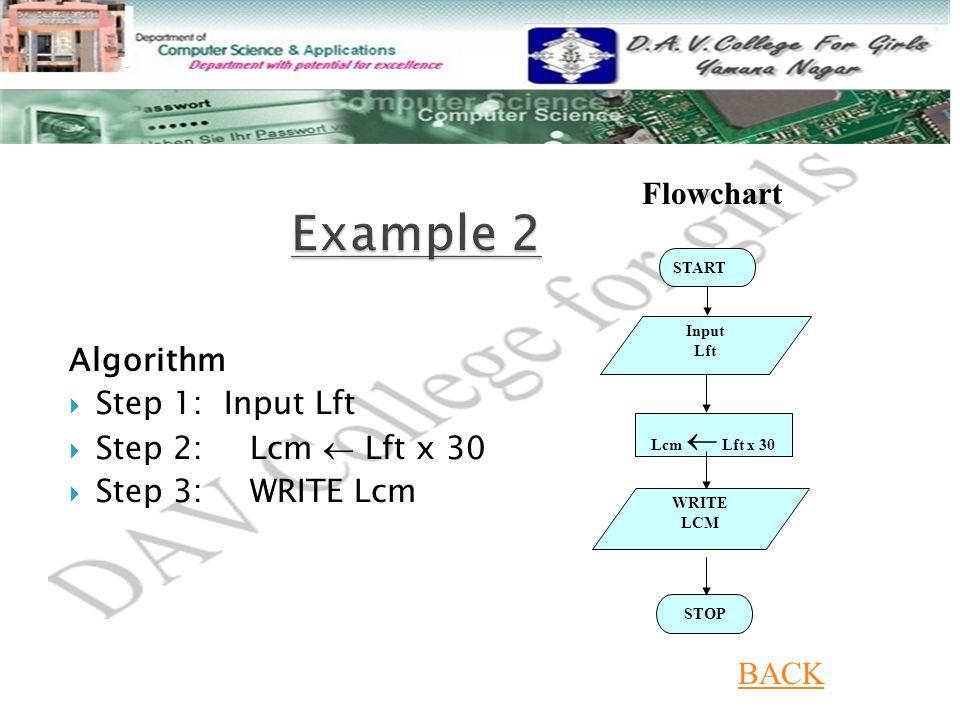 Algorithm  Step 1: Input Lft  Step 2: Lcm  Lft x 30  Step 3: WRITE Lcm START Input Lft Lcm  Lft x 30 STOP Flowchart WRITE LCM BACK