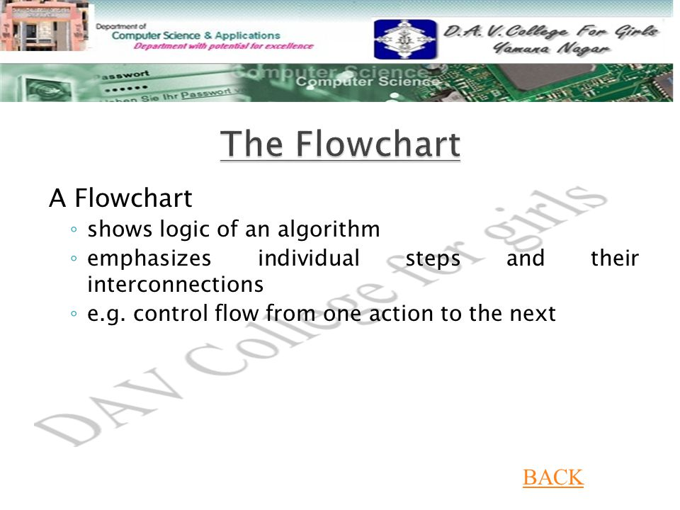 A Flowchart ◦ shows logic of an algorithm ◦ emphasizes individual steps and their interconnections ◦ e.g.