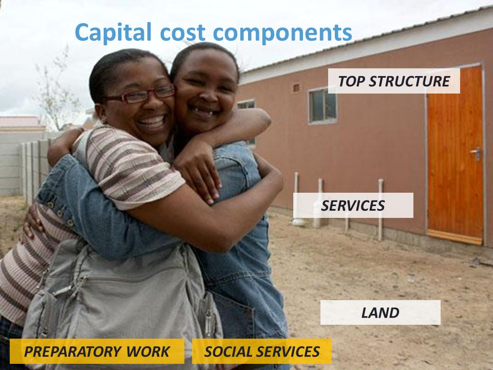 13 LAND SOCIAL SERVICESPREPARATORY WORK SERVICES TOP STRUCTURE Capital cost components