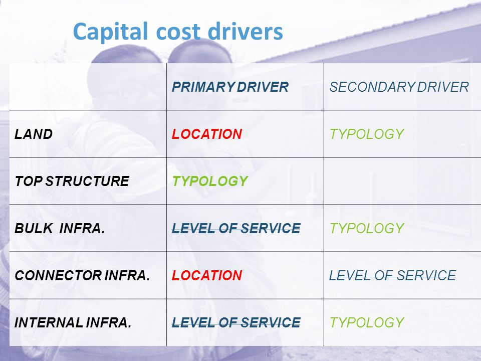 16 Capital cost drivers PRIMARY DRIVERSECONDARY DRIVER LANDLOCATIONTYPOLOGY TOP STRUCTURETYPOLOGY BULK INFRA.LEVEL OF SERVICETYPOLOGY CONNECTOR INFRA.LOCATIONLEVEL OF SERVICE INTERNAL INFRA.LEVEL OF SERVICETYPOLOGY