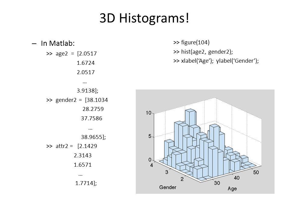 3D Histograms.