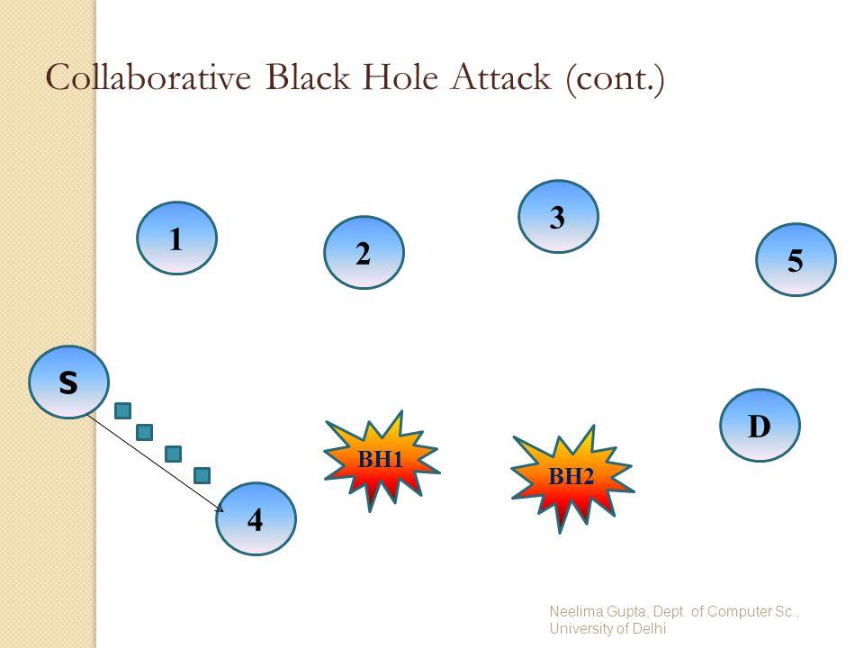 Neelima Gupta, Dept. of Computer Sc., University of Delhi S BH2 4 1 2 D 5 BH1 3 Collaborative Black Hole Attack (cont.)