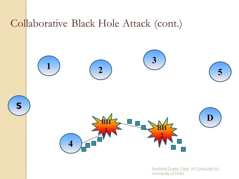 Neelima Gupta, Dept. of Computer Sc., University of Delhi S BH 2 4 1 2 D 5 BH 1 3 Collaborative Black Hole Attack (cont.)