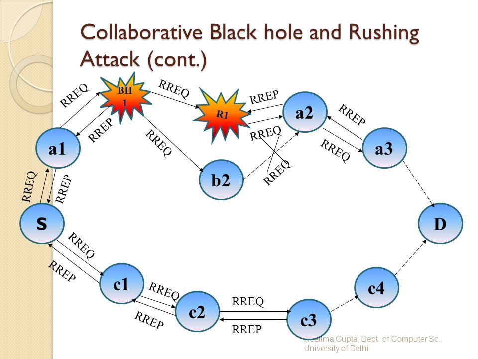 Neelima Gupta, Dept. of Computer Sc., University of Delhi Collaborative Black hole and Rushing Attack (cont.) S c4 a1 c1 D R1 c3 c2 BH 1 RREQ RREP a3