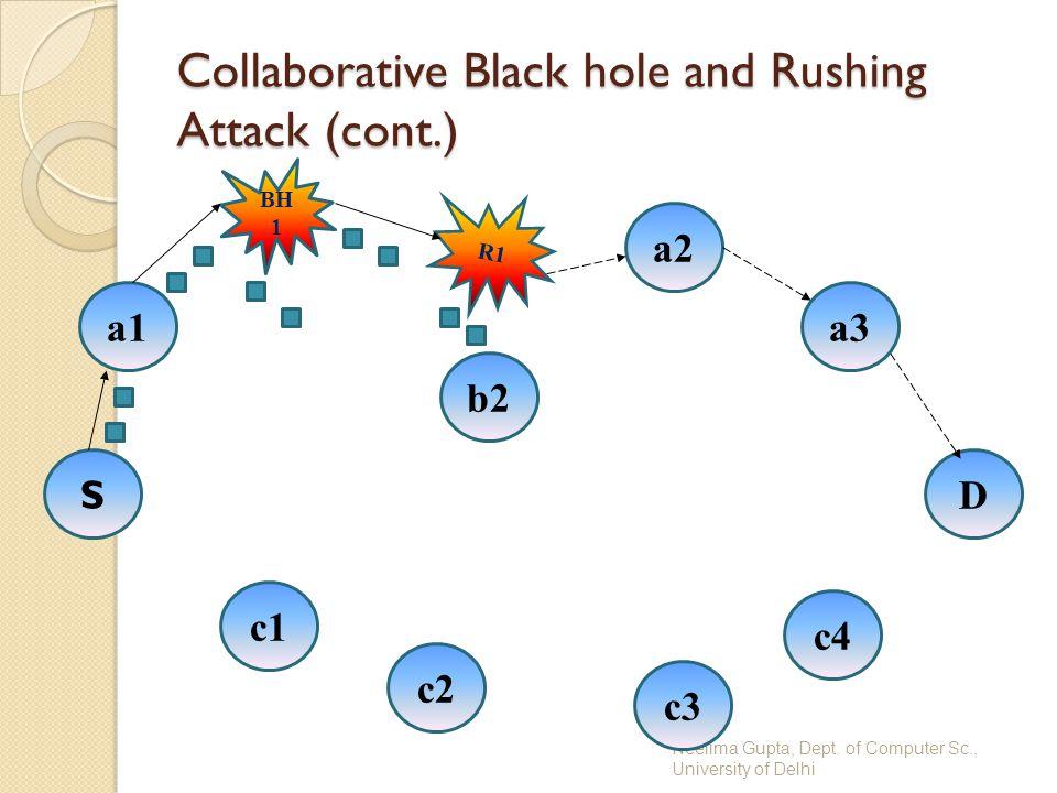 Neelima Gupta, Dept. of Computer Sc., University of Delhi Collaborative Black hole and Rushing Attack (cont.) S c4 a1 c1 D R1 c3 c2 BH 1 a3 a2 b2