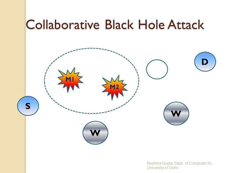 Neelima Gupta, Dept. of Computer Sc., University of Delhi Collaborative Black Hole Attack S D M2 W W M1