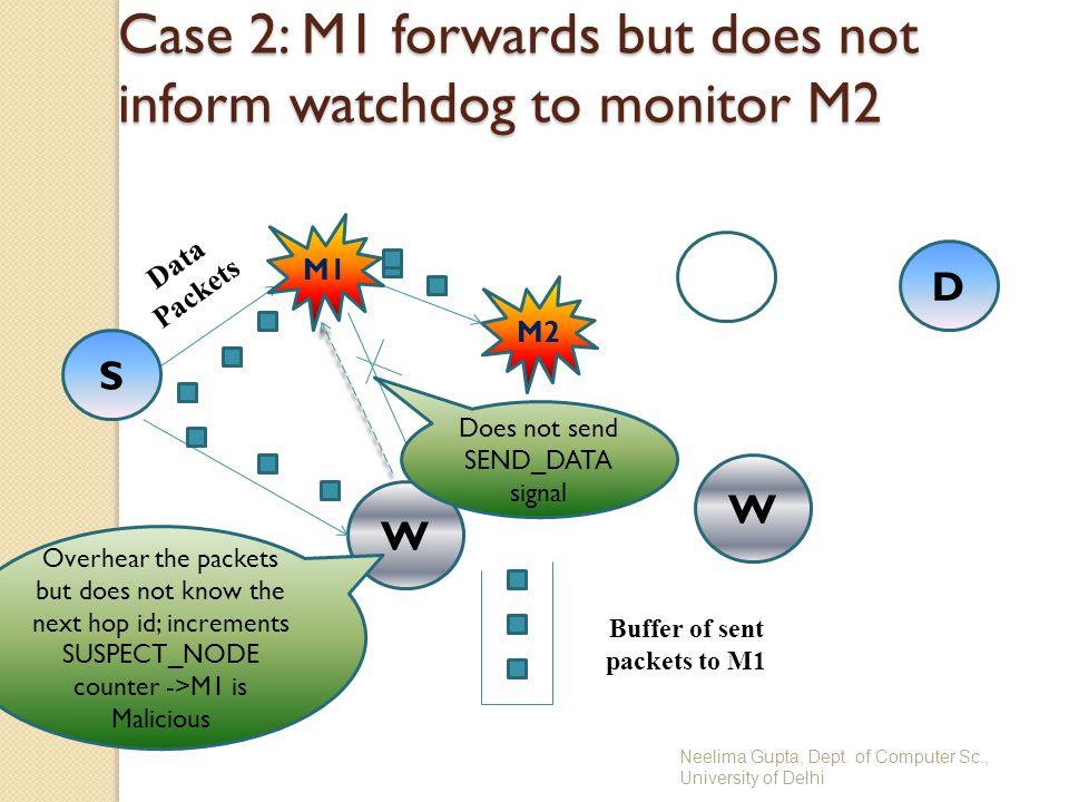 Neelima Gupta, Dept. of Computer Sc., University of Delhi Case 2: M1 forwards but does not inform watchdog to monitor M2 S D M2 W W Data Packets M1 Bu