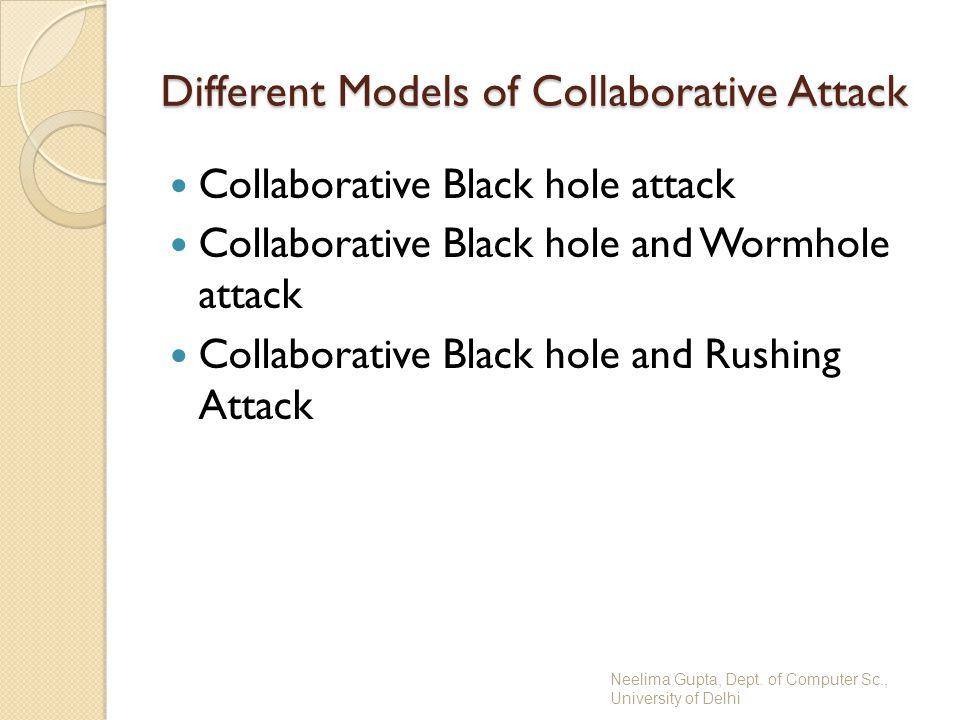 Neelima Gupta, Dept. of Computer Sc., University of Delhi Different Models of Collaborative Attack Collaborative Black hole attack Collaborative Black