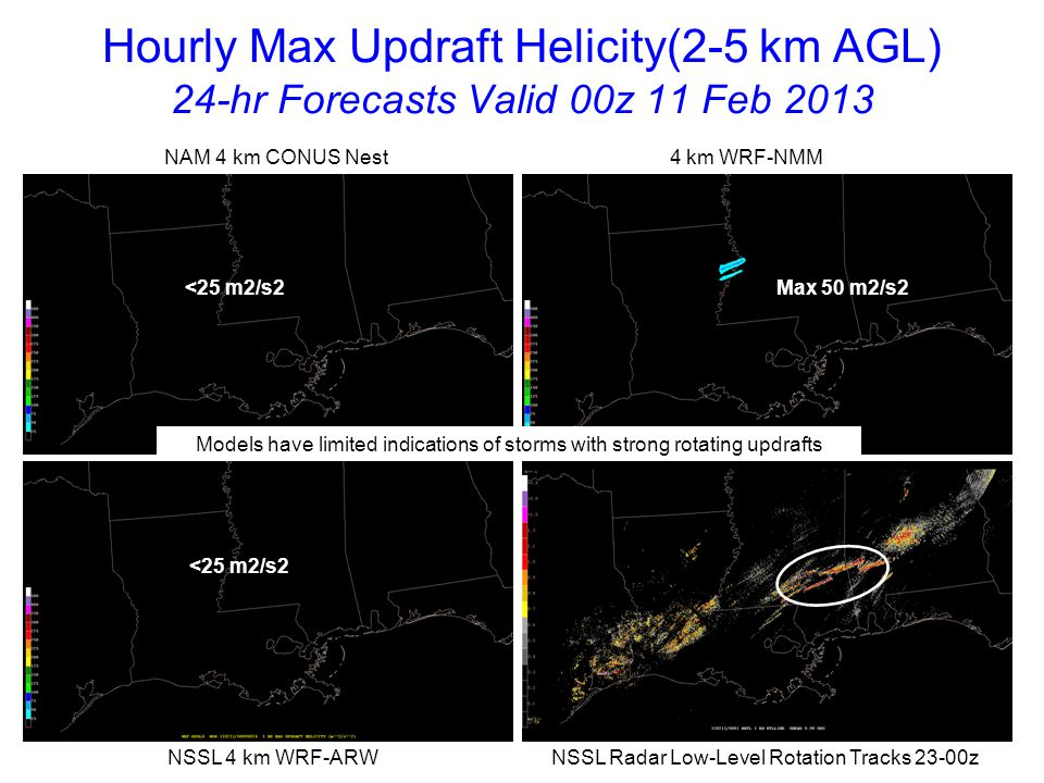 Hourly Max Updraft Helicity(2-5 km AGL) 24-hr Forecasts Valid 00z 11 Feb 2013 NAM 4 km CONUS Nest 4 km WRF-NMM NSSL 4 km WRF-ARW NSSL Radar Low-Level Rotation Tracks 23-00z <25 m2/s2 Max 50 m2/s2 Models have limited indications of storms with strong rotating updrafts