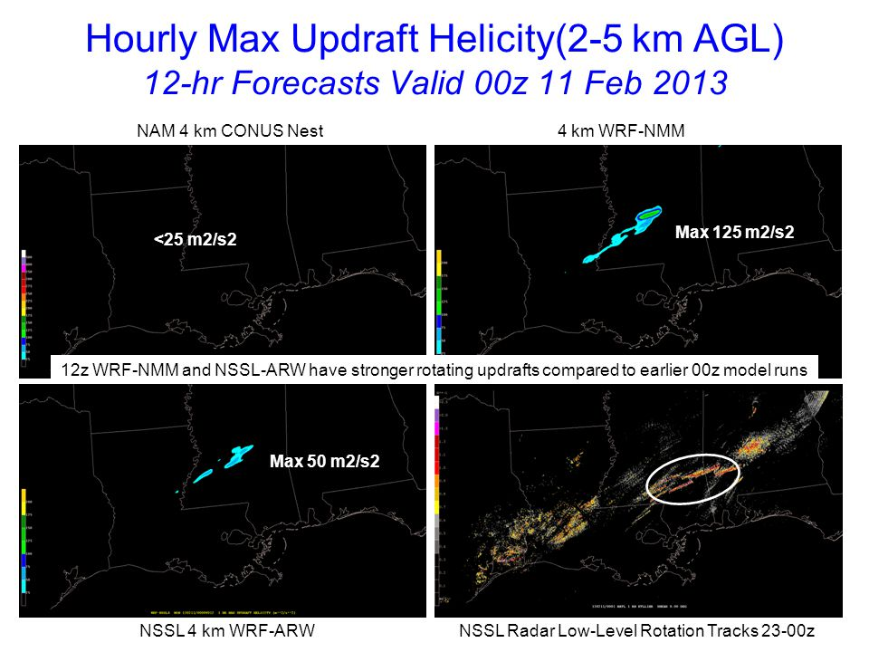 Hourly Max Updraft Helicity(2-5 km AGL) 12-hr Forecasts Valid 00z 11 Feb 2013 NAM 4 km CONUS Nest 4 km WRF-NMM NSSL 4 km WRF-ARW NSSL Radar Low-Level Rotation Tracks 23-00z Max 125 m2/s2 Max 50 m2/s2 12z WRF-NMM and NSSL-ARW have stronger rotating updrafts compared to earlier 00z model runs <25 m2/s2