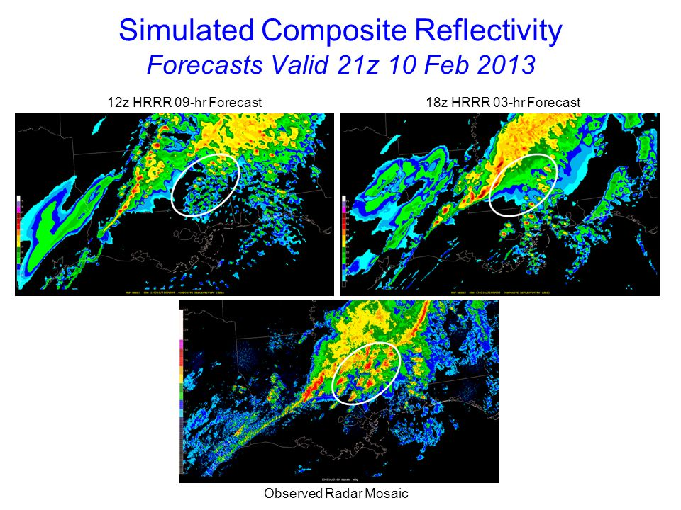 Simulated Composite Reflectivity Forecasts Valid 21z 10 Feb 2013 12z HRRR 09-hr Forecast 18z HRRR 03-hr Forecast Observed Radar Mosaic