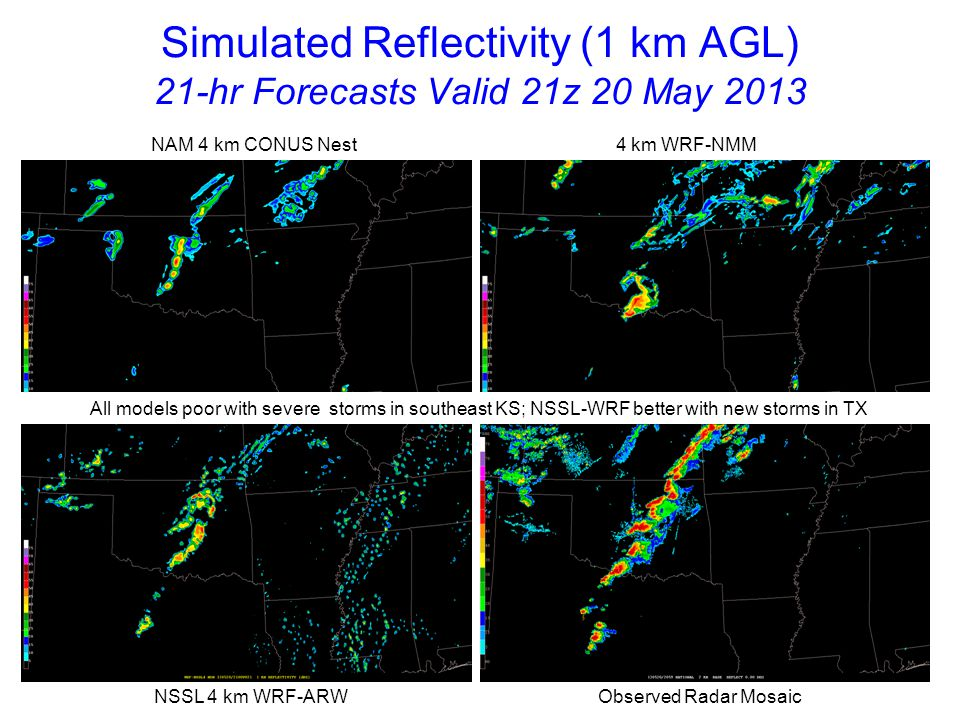 Simulated Reflectivity (1 km AGL) 21-hr Forecasts Valid 21z 20 May 2013 NAM 4 km CONUS Nest 4 km WRF-NMM NSSL 4 km WRF-ARW Observed Radar Mosaic All models poor with severe storms in southeast KS; NSSL-WRF better with new storms in TX