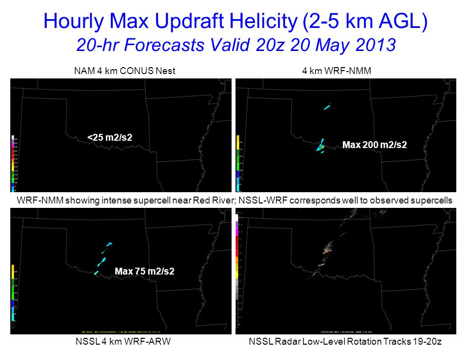Hourly Max Updraft Helicity (2-5 km AGL) 20-hr Forecasts Valid 20z 20 May 2013 NAM 4 km CONUS Nest 4 km WRF-NMM NSSL 4 km WRF-ARW NSSL Radar Low-Level Rotation Tracks 19-20z <25 m2/s2 Max 200 m2/s2 Max 75 m2/s2 WRF-NMM showing intense supercell near Red River; NSSL-WRF corresponds well to observed supercells