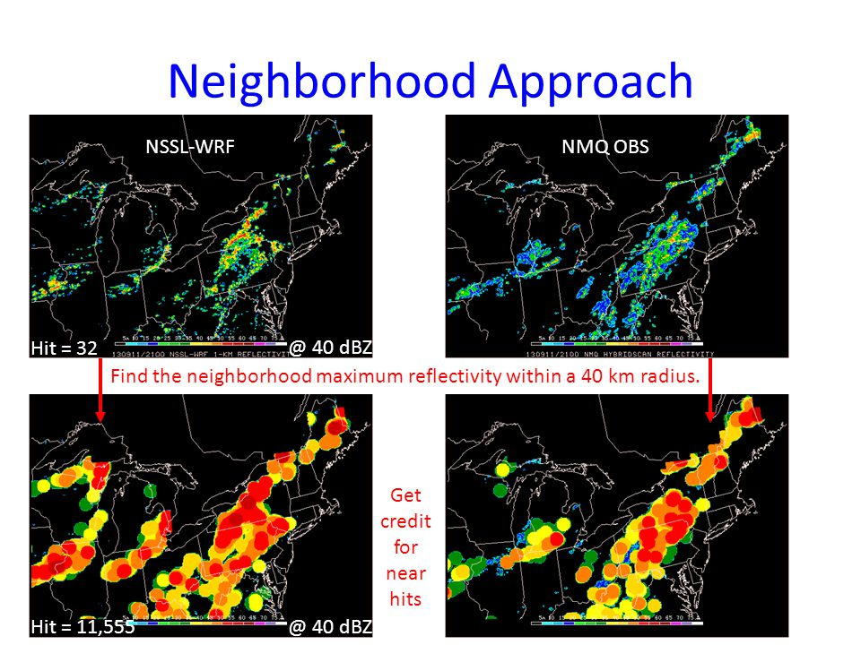 Neighborhood Approach NSSL-WRFNMQ OBS Find the neighborhood maximum reflectivity within a 40 km radius.